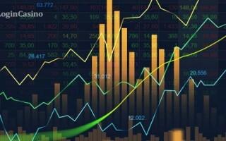 Падение индексов и новые требования к IPO: новости американского фондового рынка
